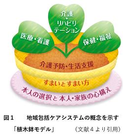 植木鉢の図(W250)