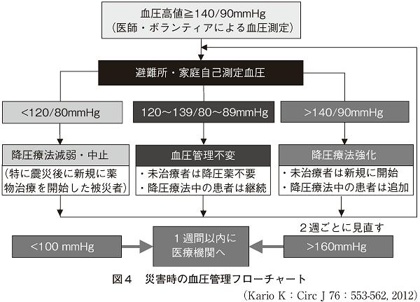 図4_y600