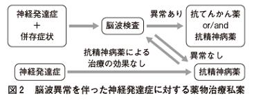 中川先生の図2(W380)